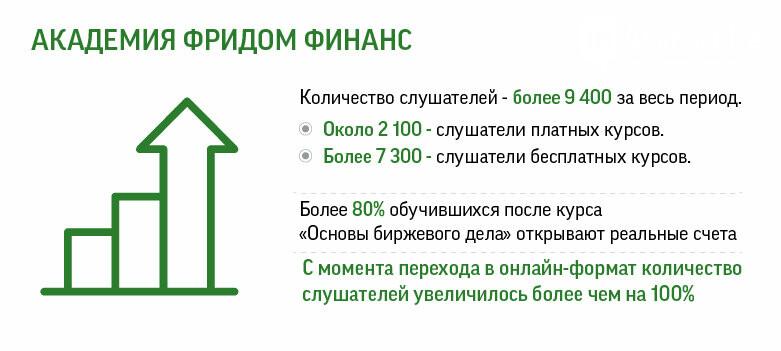 Где казахстанцу научиться грамотно инвестировать, фото-1