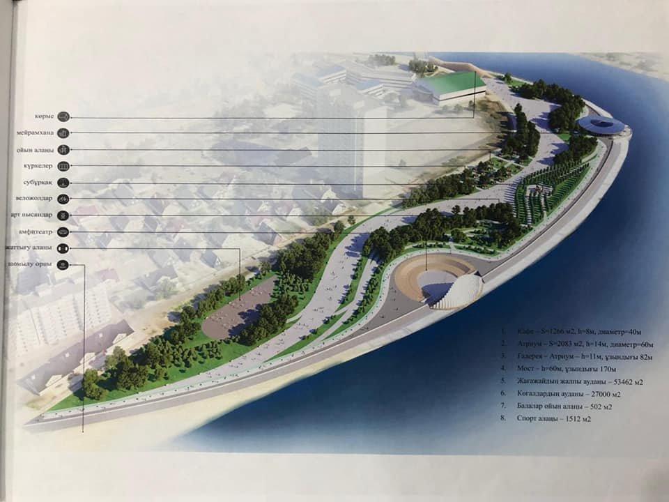 Общественное обсуждение по малым архитектурным формам запустили в Атырау (фото), фото-8
