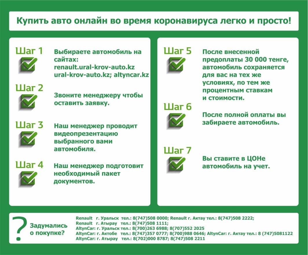 Купить авто онлайн во время коронавируса легко и просто!, фото-6
