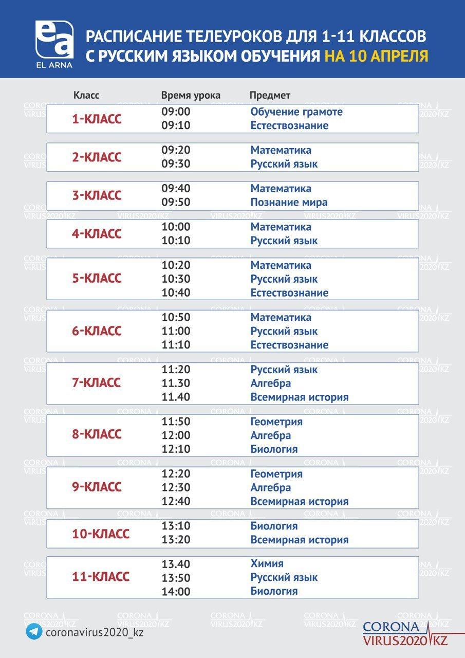 Расписание ТВ-уроков для школьников Казахстана на 10 апреля, фото-1