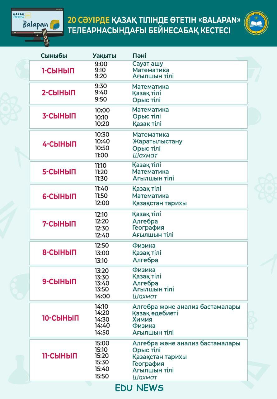 Расписание ТВ-уроков для школьников Казахстана на 20 апреля, фото-1