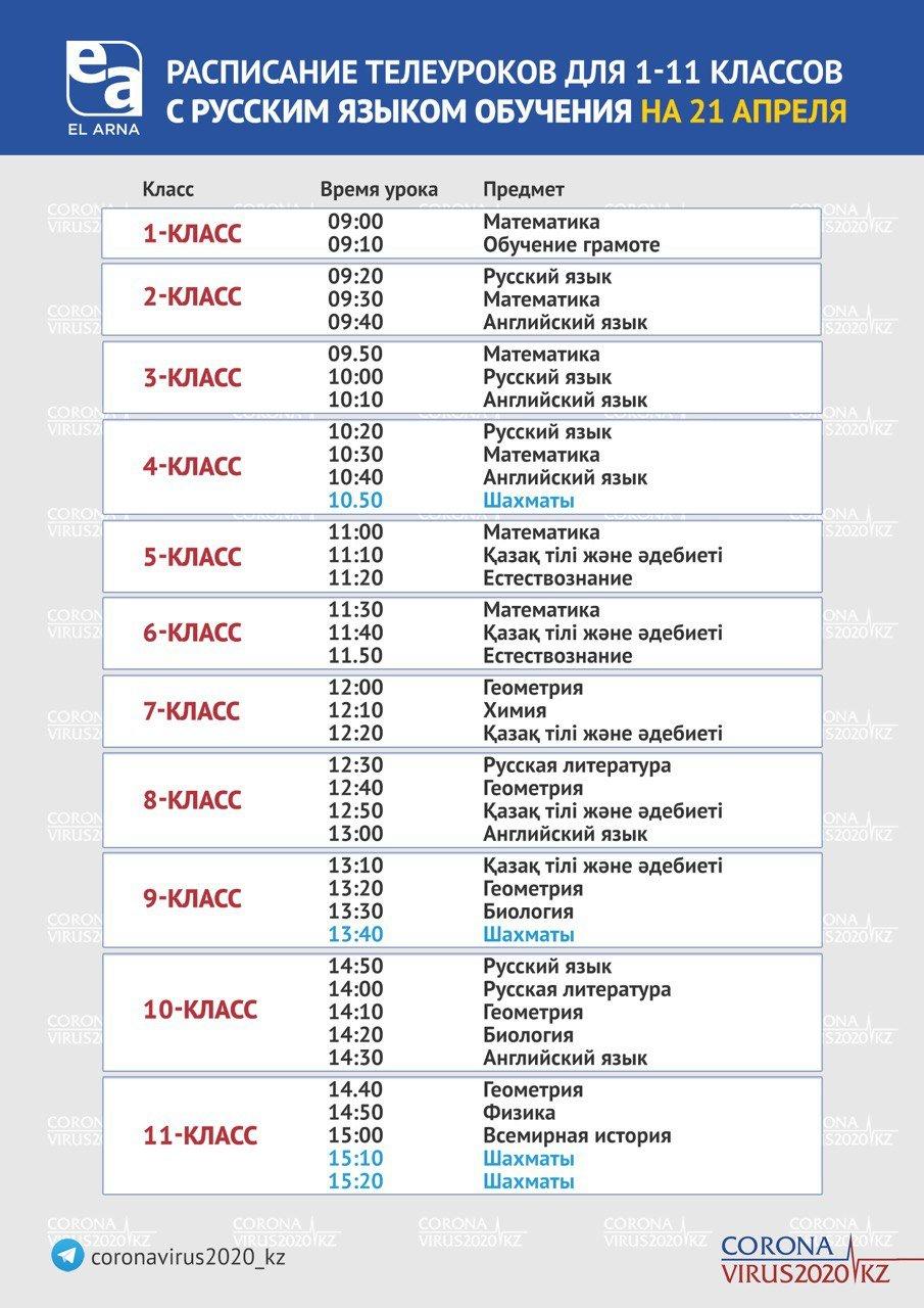 Расписание ТВ-уроков для школьников Казахстана на 21 апреля, фото-1