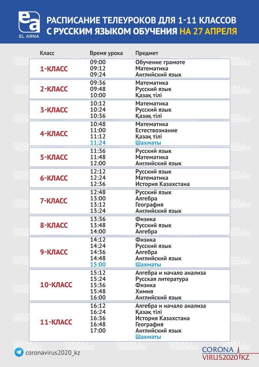 Расписание ТВ-уроков для школьников Казахстана на 27 апреля, фото-1