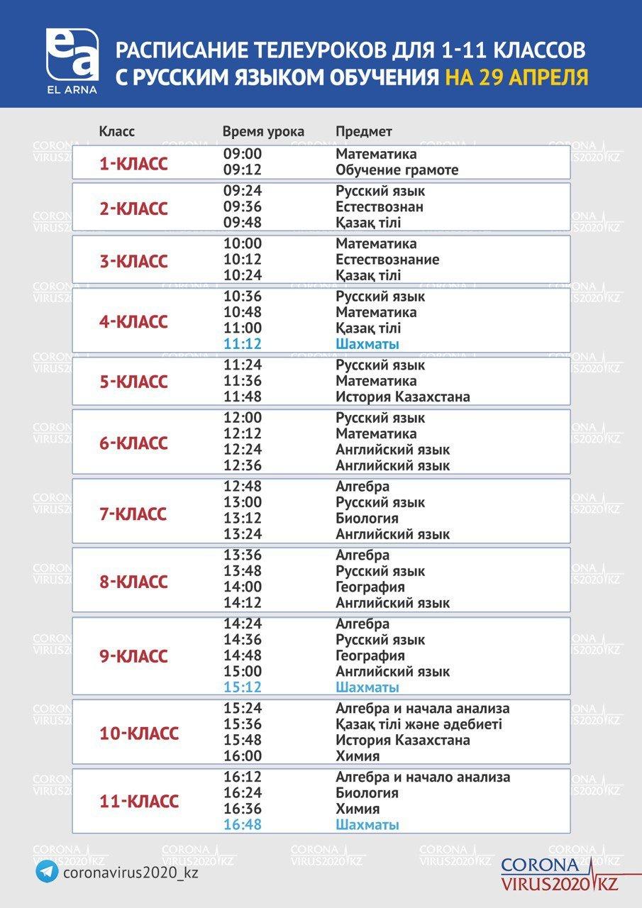 Расписание ТВ-уроков для школьников Казахстана на 29 апреля, фото-1