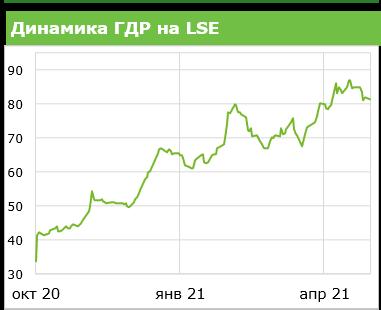 Чем привлекательны акции Kaspi kz для инвесторов?, фото-2