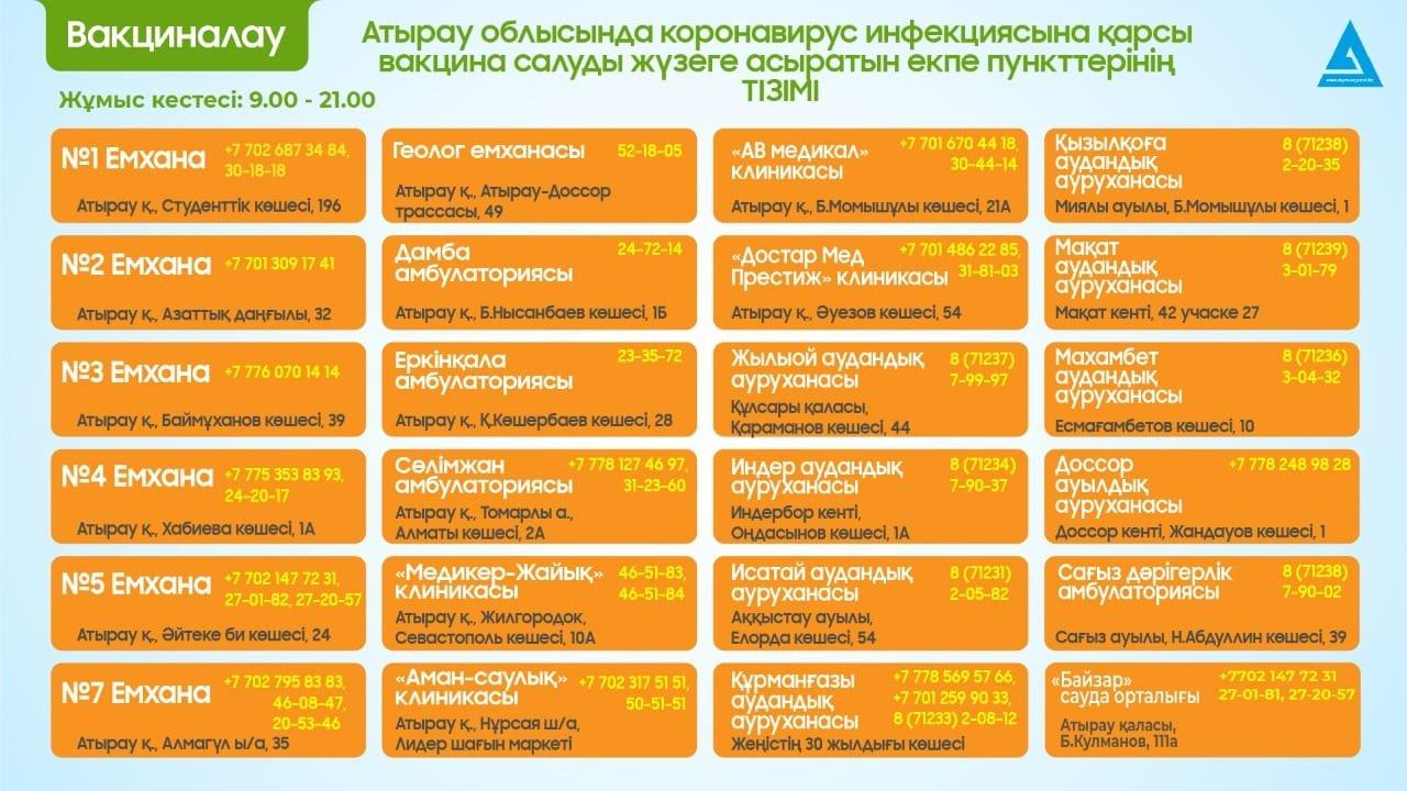 Список кабинетов для вакцинации, фото пресс-службы управления здравоохранения Атырауской области